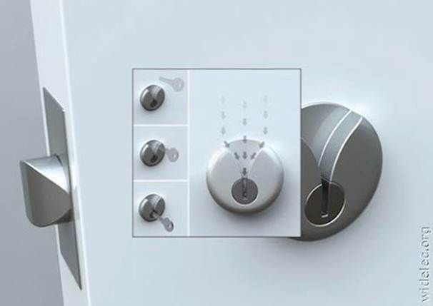 slide-keyhole