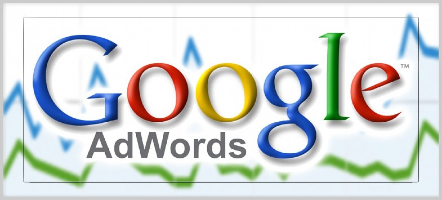 Adwords Alternative Ad Networks